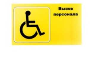 Знак кнопка вызова персонала для инвалидов картинка