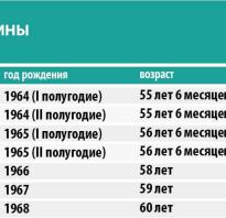 1961 г р когда на пенсию