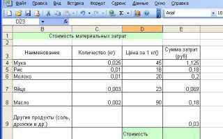 Примеры калькуляции себестоимости продукции, расчеты в excel